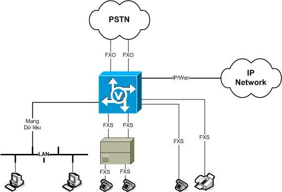 GW-Router