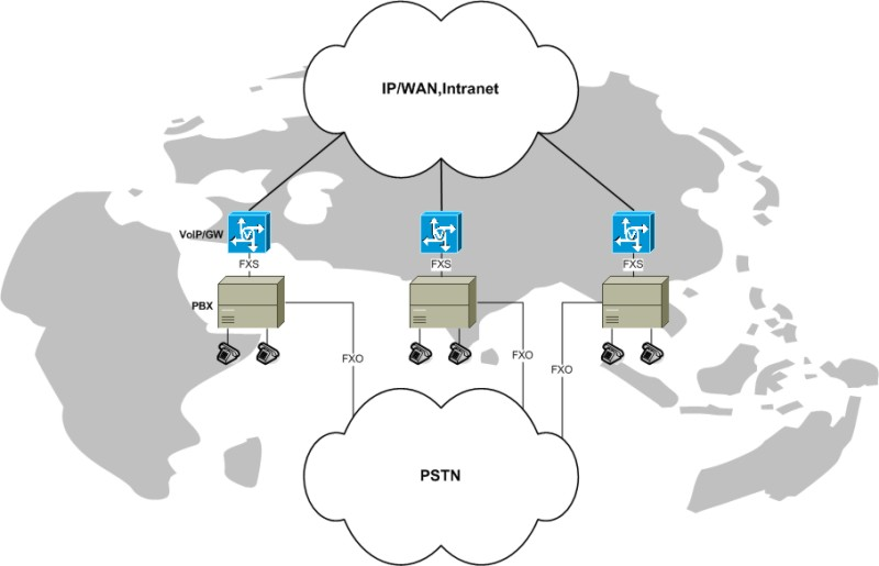 VoIP-Network-1