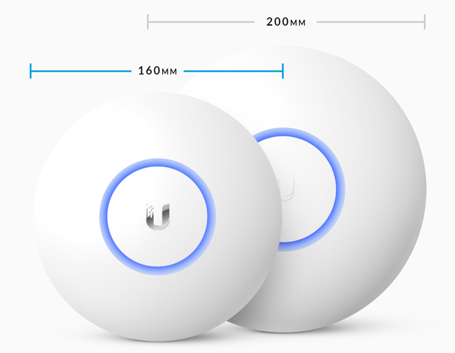 unifi-ap-ac-lite-features-sleek-compact
